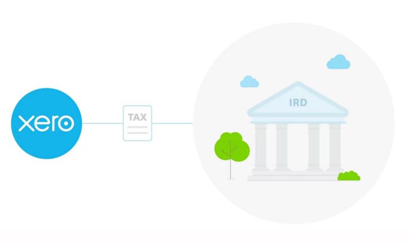 AIM – The 'Accounting Income Method'